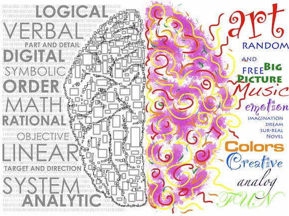 Debunking myth of right-brain and left-brain personality traits   Human World   EarthSky